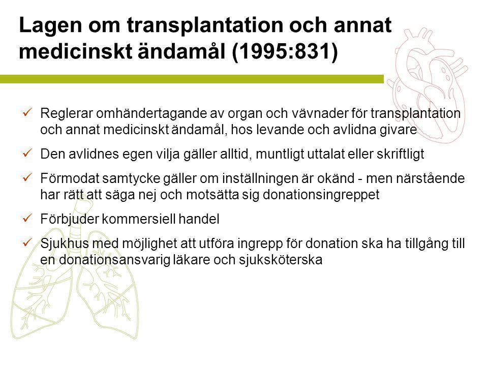 Lagen om transplantation och annat medicinskt ändamål (1995:831)  Reglerar omhändertagande av organ och vävnader för transplantation och annat medicinskt ändamål, hos levande och avlidna givare  Den avlidnes egen vilja gäller alltid, muntligt uttalat eller skriftligt  Förmodat samtycke gäller om inställningen är okänd - men närstående har rätt att säga nej och motsätta sig donationsingreppet  Förbjuder kommersiell handel  Sjukhus med möjlighet att utföra ingrepp för donation ska ha tillgång till en donationsansvarig läkare och sjuksköterska