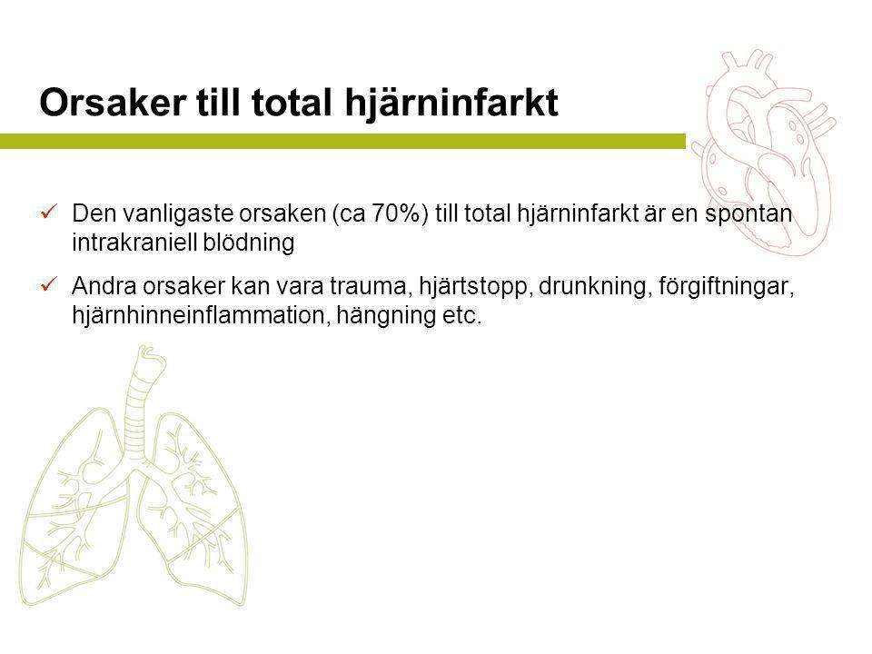 Utredning om donation på IVA  Finns en möjlighet till donation.