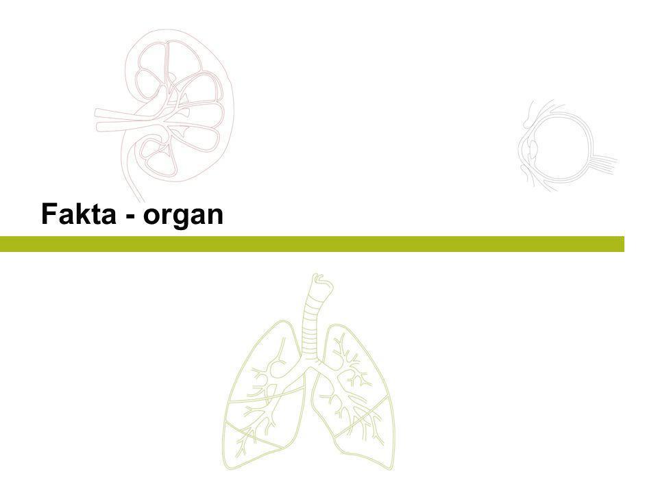Fakta - organ