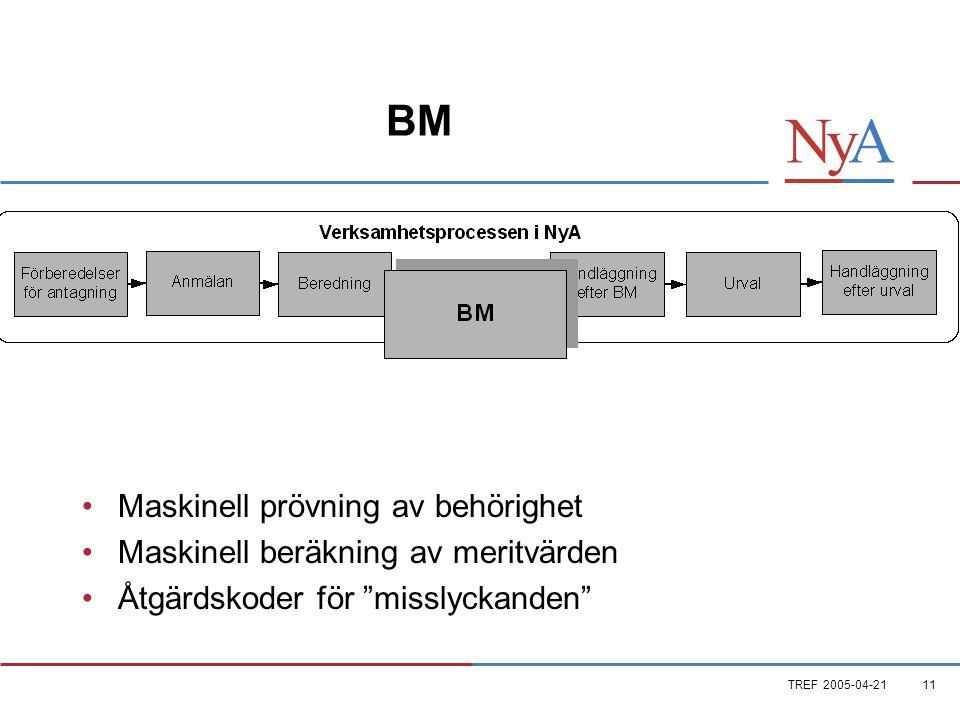 TREF 2005-04-2111 BM •Maskinell prövning av behörighet •Maskinell beräkning av meritvärden •Åtgärdskoder för misslyckanden