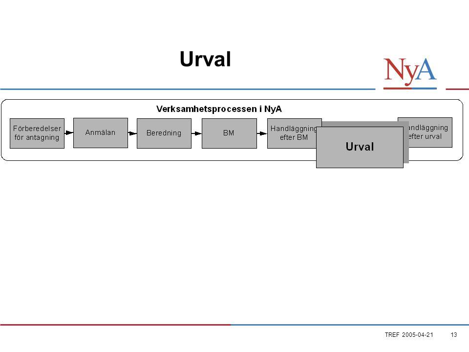 TREF 2005-04-2113 Urval