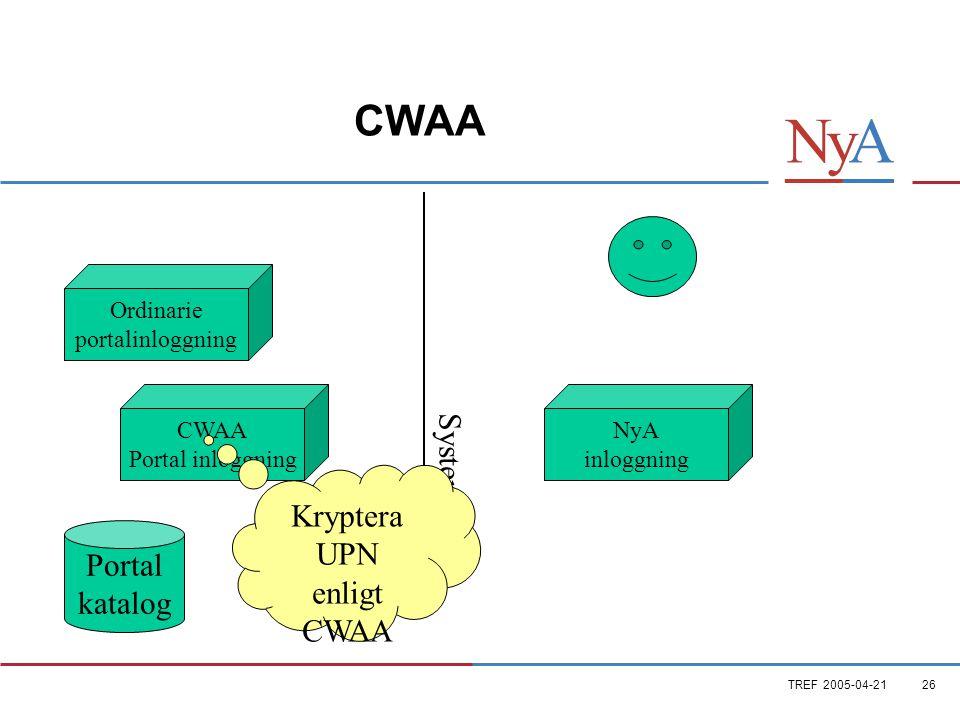 TREF 2005-04-2126 CWAA Ordinarie portalinloggning CWAA Portal inloggning Portal katalog NyA inloggning Systemgräns Kryptera UPN enligt CWAA