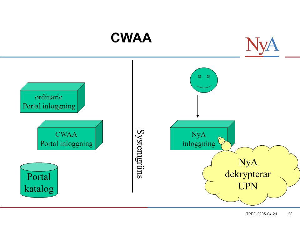 TREF 2005-04-2128 CWAA ordinarie Portal inloggning CWAA Portal inloggning Portal katalog NyA inloggning Systemgräns NyA dekrypterar UPN