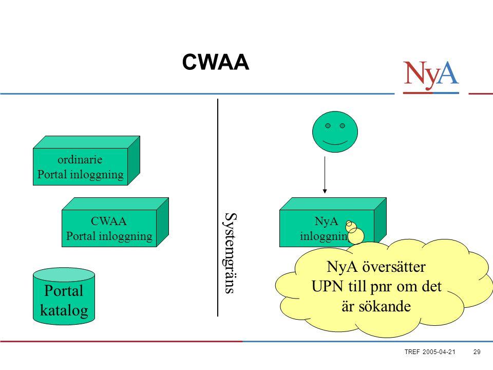 TREF 2005-04-2129 CWAA ordinarie Portal inloggning CWAA Portal inloggning Portal katalog NyA inloggning Systemgräns NyA översätter UPN till pnr om det är sökande