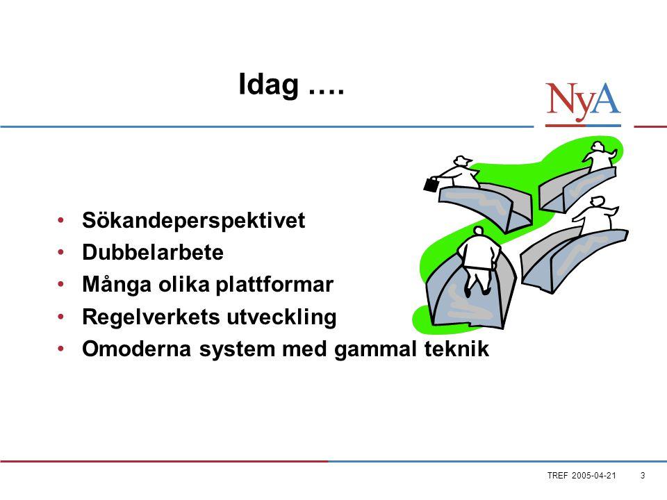 TREF 2005-04-213 Idag ….
