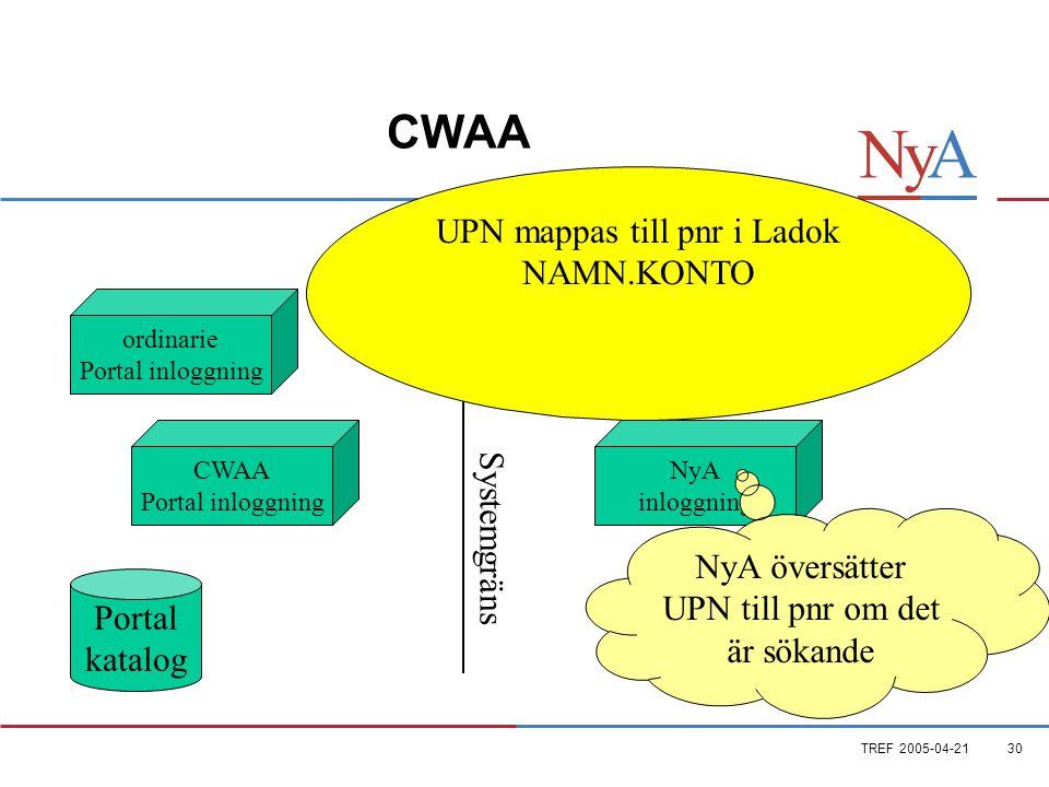 TREF 2005-04-2130 CWAA ordinarie Portal inloggning CWAA Portal inloggning Portal katalog NyA inloggning Systemgräns NyA översätter UPN till pnr om det är sökande UPN mappas till pnr i Ladok NAMN.KONTO