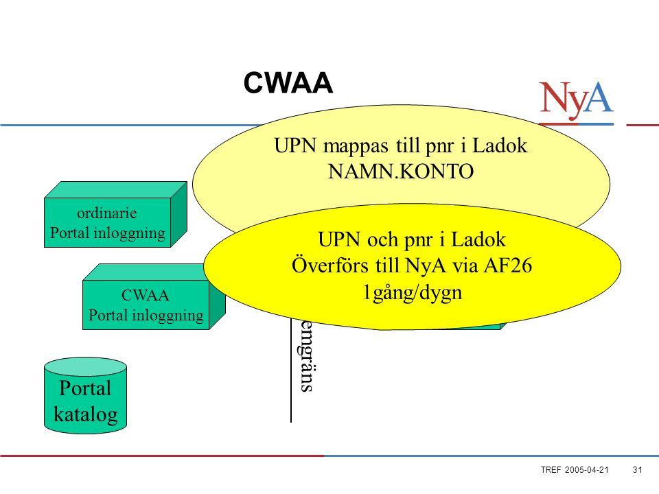 TREF 2005-04-2131 CWAA ordinarie Portal inloggning CWAA Portal inloggning Portal katalog NyA inloggning Systemgräns UPN mappas till pnr i Ladok NAMN.KONTO UPN och pnr i Ladok Överförs till NyA via AF26 1gång/dygn