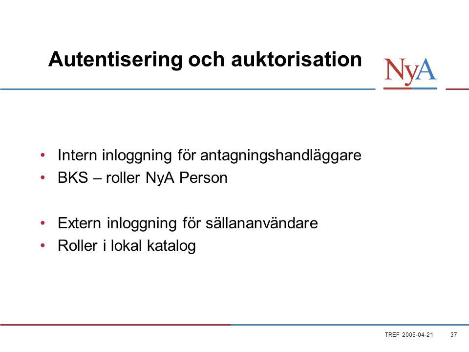 TREF 2005-04-2137 Autentisering och auktorisation •Intern inloggning för antagningshandläggare •BKS – roller NyA Person •Extern inloggning för sällananvändare •Roller i lokal katalog