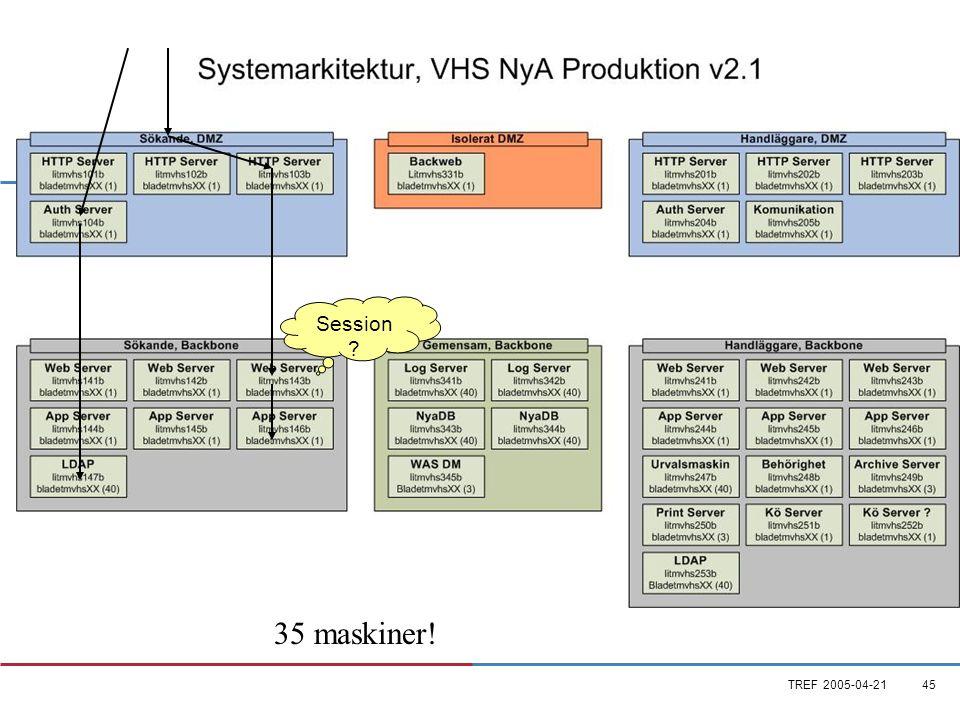 TREF 2005-04-2145 Produktionsmiljön Session 35 maskiner!