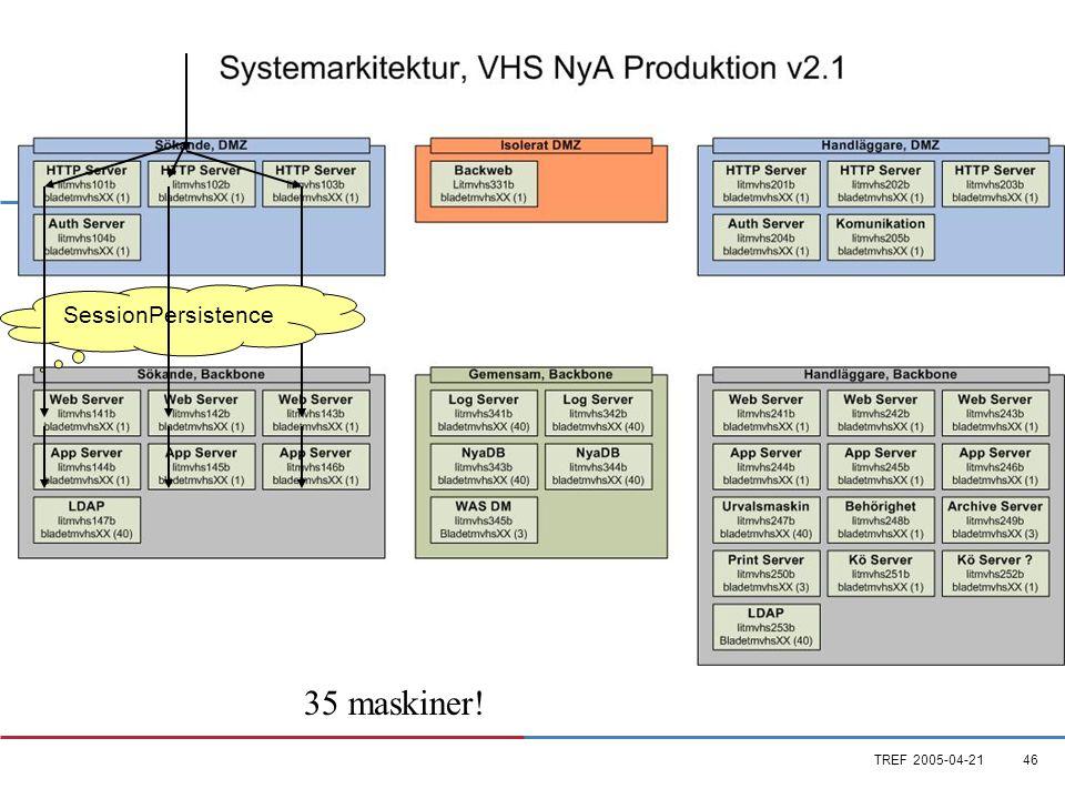 TREF 2005-04-2146 Produktionsmiljön SessionPersistence 35 maskiner!