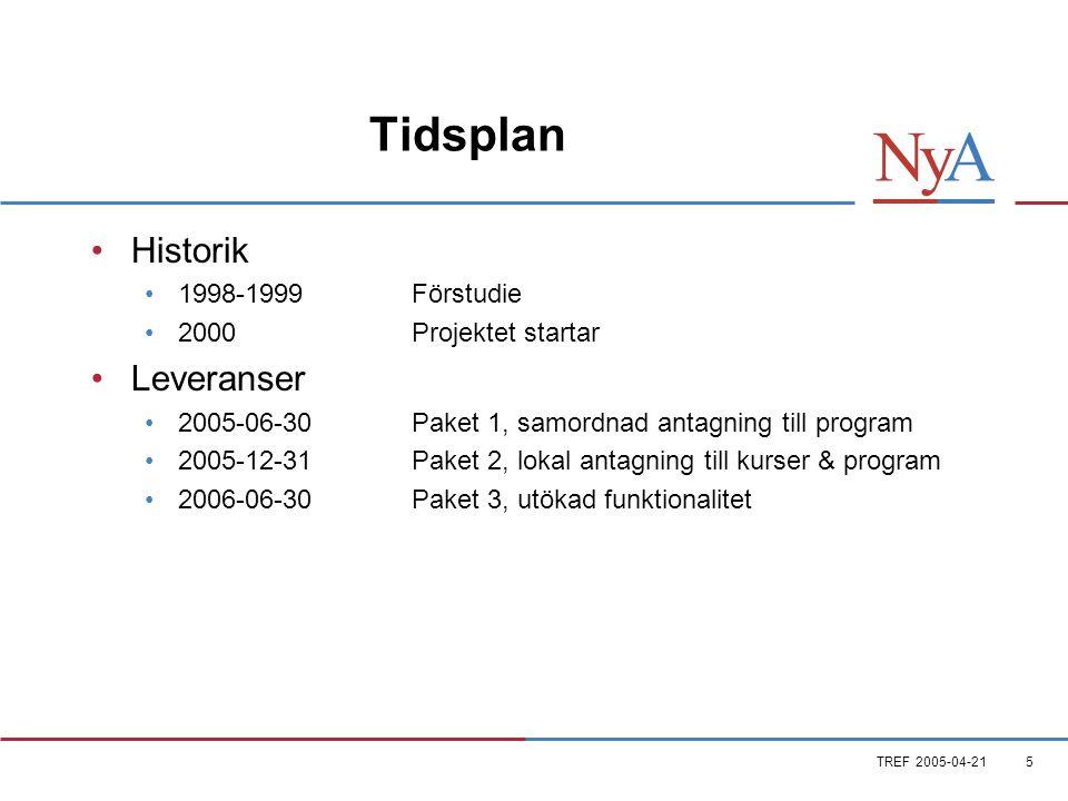 TREF 2005-04-215 Tidsplan •Historik •1998-1999Förstudie •2000Projektet startar •Leveranser •2005-06-30Paket 1, samordnad antagning till program •2005-12-31Paket 2, lokal antagning till kurser & program •2006-06-30Paket 3, utökad funktionalitet