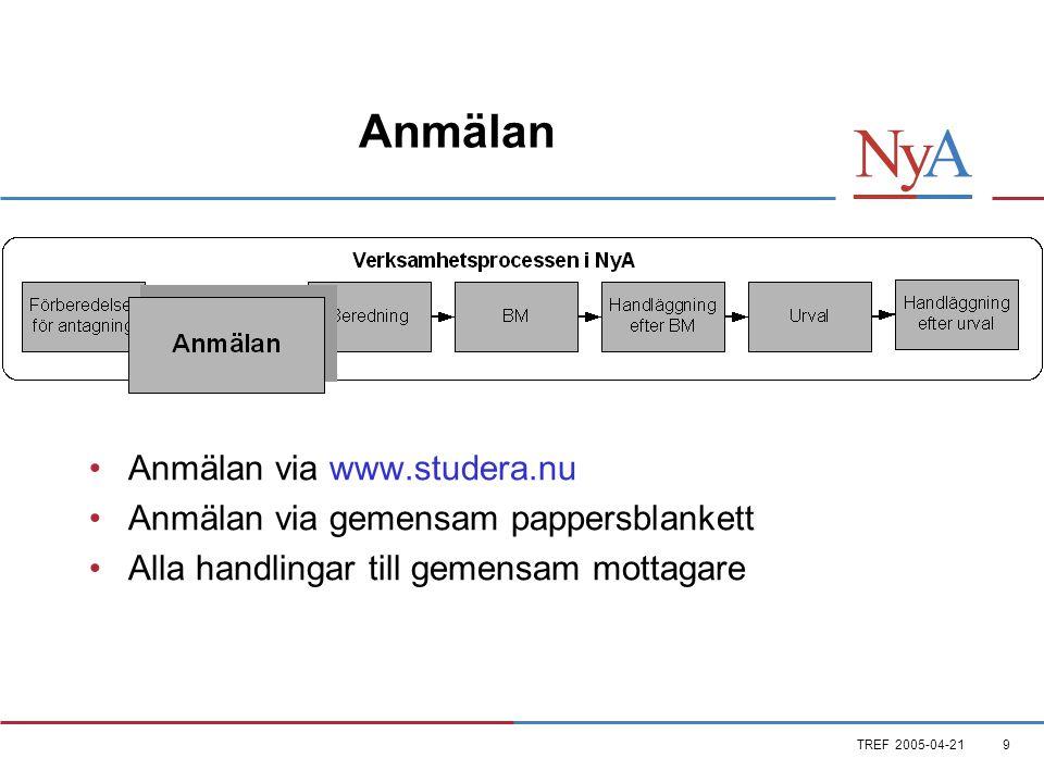 TREF 2005-04-219 Anmälan •Anmälan via www.studera.nu •Anmälan via gemensam pappersblankett •Alla handlingar till gemensam mottagare