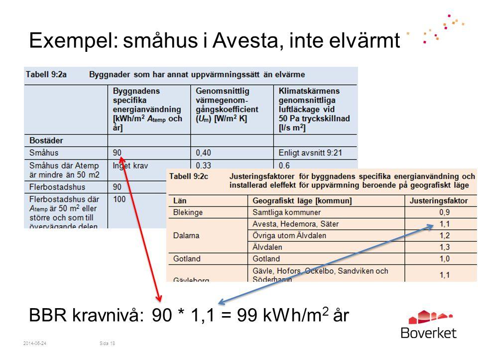 Exempel: småhus i Avesta, inte elvärmt 2014-06-24Sida 18 BBR kravnivå: 90 * 1,1 = 99 kWh/m 2 år