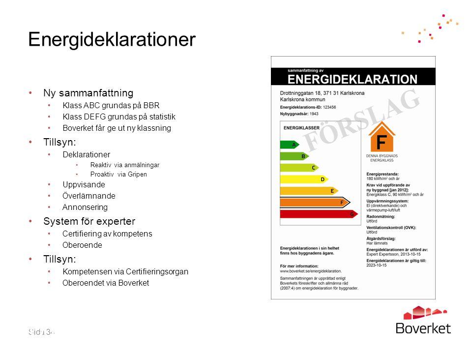 Energideklarationer Sida 34 •Ny sammanfattning •Klass ABC grundas på BBR •Klass DEFG grundas på statistik •Boverket får ge ut ny klassning •Tillsyn: •