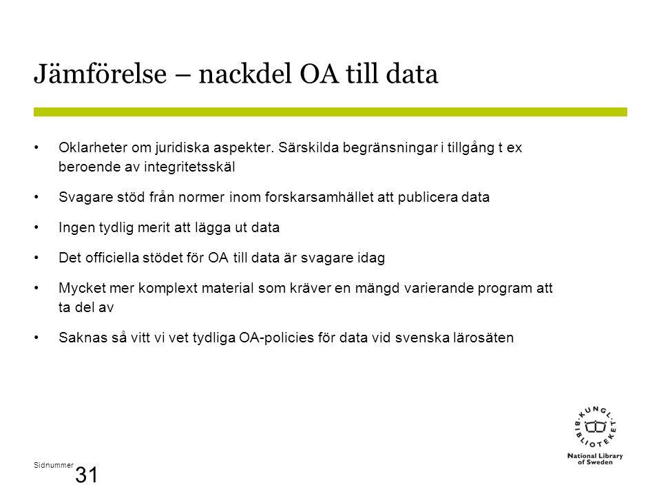 Sidnummer 31 Jämförelse – nackdel OA till data •Oklarheter om juridiska aspekter.