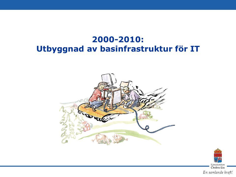 En samlande kraft! 2000-2010: Utbyggnad av basinfrastruktur för IT