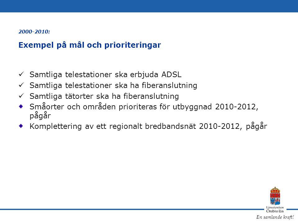 En samlande kraft! 2000-2010: Exempel på mål och prioriteringar  Samtliga telestationer ska erbjuda ADSL  Samtliga telestationer ska ha fiberanslutn