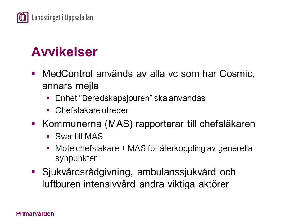 """Primärvården Avvikelser  MedControl används av alla vc som har Cosmic, annars mejla  Enhet """"Beredskapsjouren"""" ska användas  Chefsläkare utreder  K"""