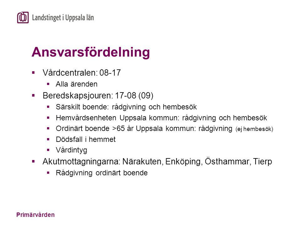Primärvården Ansvarsfördelning  Vårdcentralen: 08-17  Alla ärenden  Beredskapsjouren: 17-08 (09)  Särskilt boende: rådgivning och hembesök  Hemvå