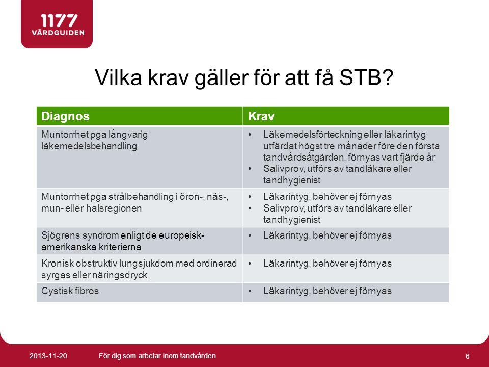 Vilka krav gäller för att få STB? 2013-11-20För dig som arbetar inom tandvården 6 DiagnosKrav Muntorrhet pga långvarig läkemedelsbehandling •Läkemedel