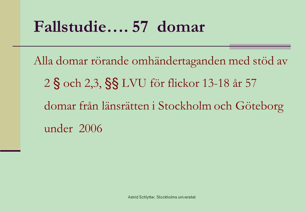 Astrid Schlytter, Stockholms universitet Fallstudie….