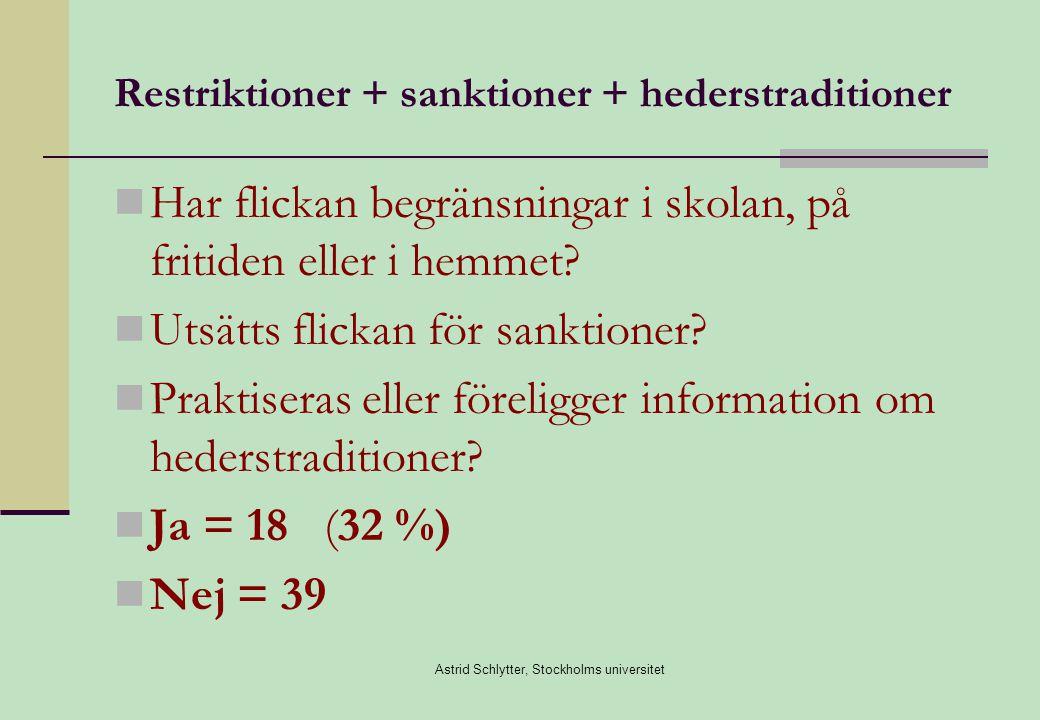 Astrid Schlytter, Stockholms universitet Restriktioner + sanktioner + hederstraditioner  Har flickan begränsningar i skolan, på fritiden eller i hemmet.