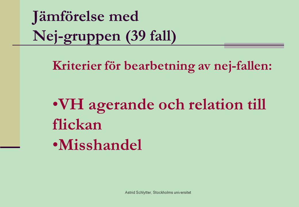 Astrid Schlytter, Stockholms universitet Jämförelse med Nej-gruppen (39 fall) Kriterier för bearbetning av nej-fallen: •VH agerande och relation till flickan •Misshandel