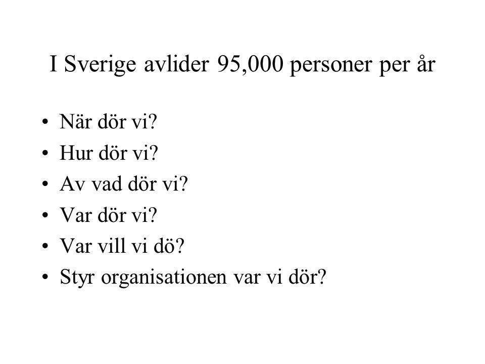 I Sverige avlider 95,000 personer per år •När dör vi? •Hur dör vi? •Av vad dör vi? •Var dör vi? •Var vill vi dö? •Styr organisationen var vi dör?