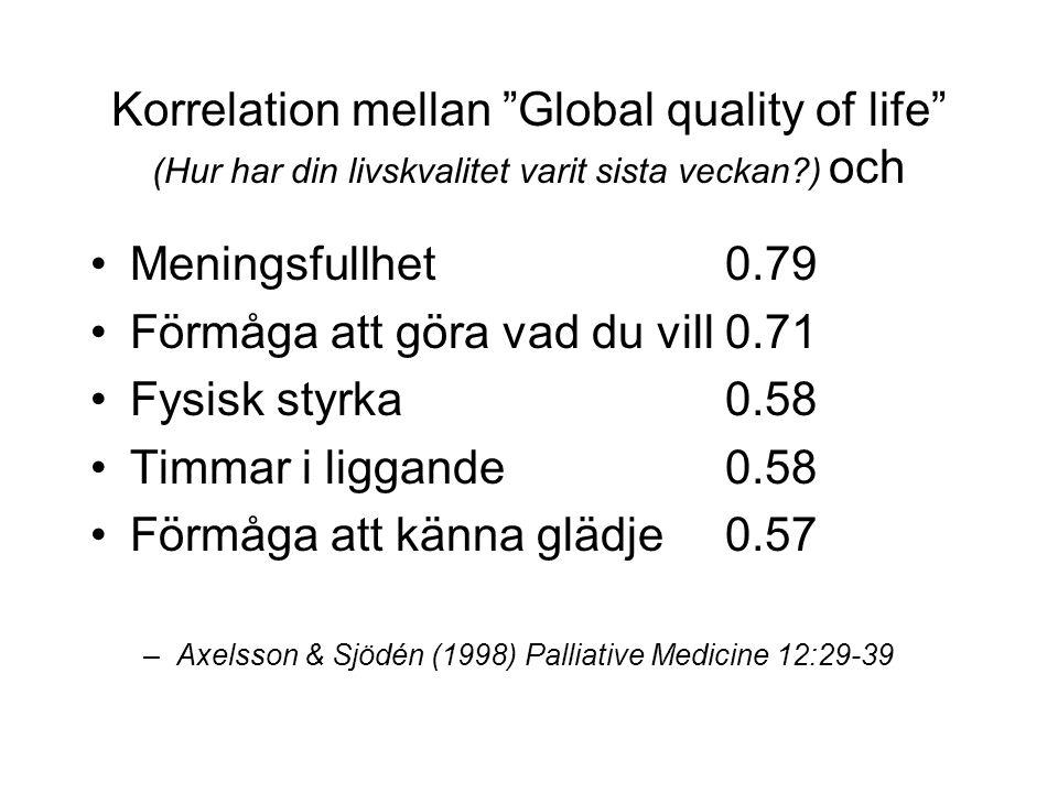 """Korrelation mellan """"Global quality of life"""" (Hur har din livskvalitet varit sista veckan?) och •Meningsfullhet0.79 •Förmåga att göra vad du vill0.71 •"""