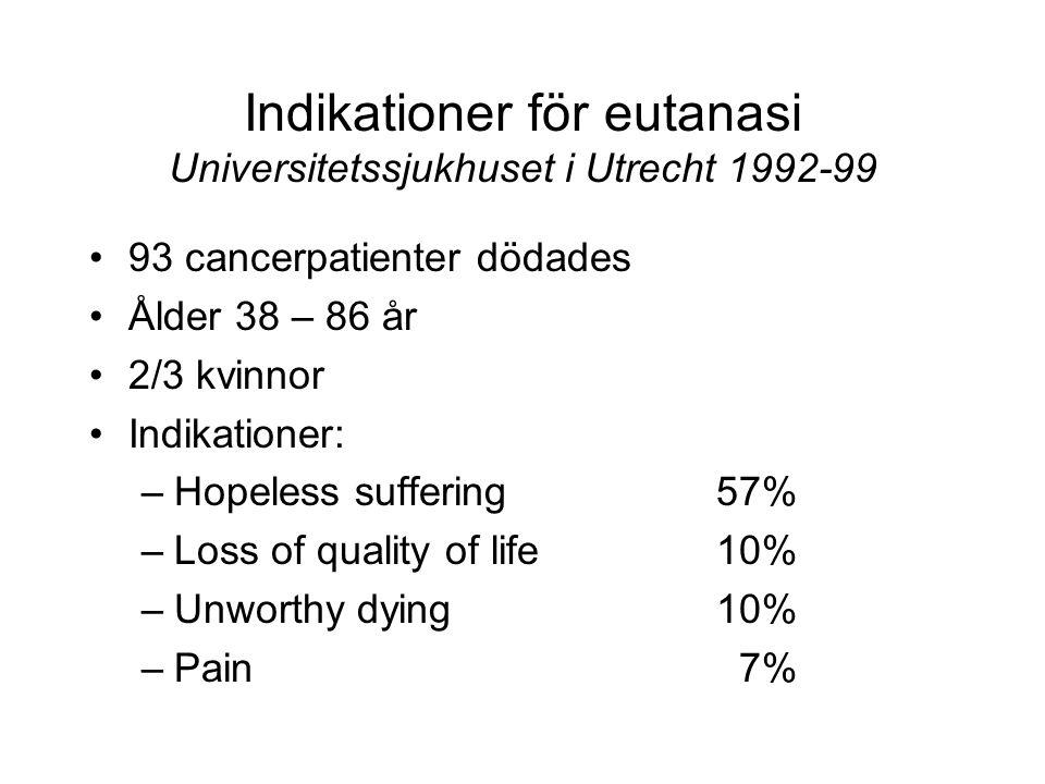 Indikationer för eutanasi Universitetssjukhuset i Utrecht 1992-99 •93 cancerpatienter dödades •Ålder 38 – 86 år •2/3 kvinnor •Indikationer: –Hopeless