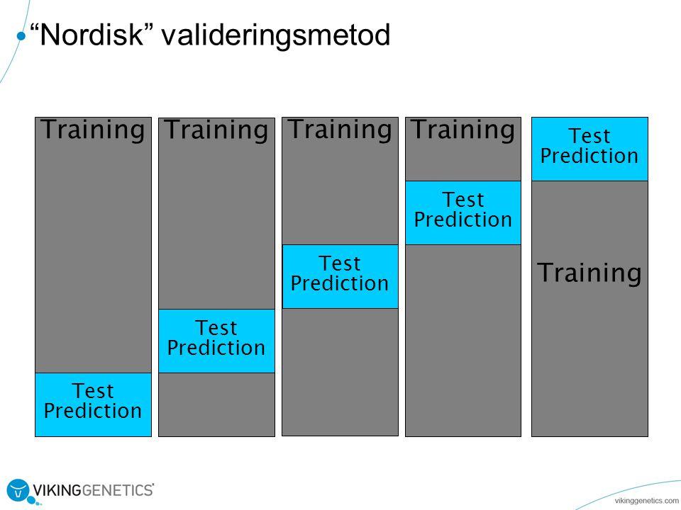 Training Test Prediction Training Test Prediction Training Test Prediction Training Test Prediction Training Test Prediction Nordisk valideringsmetod