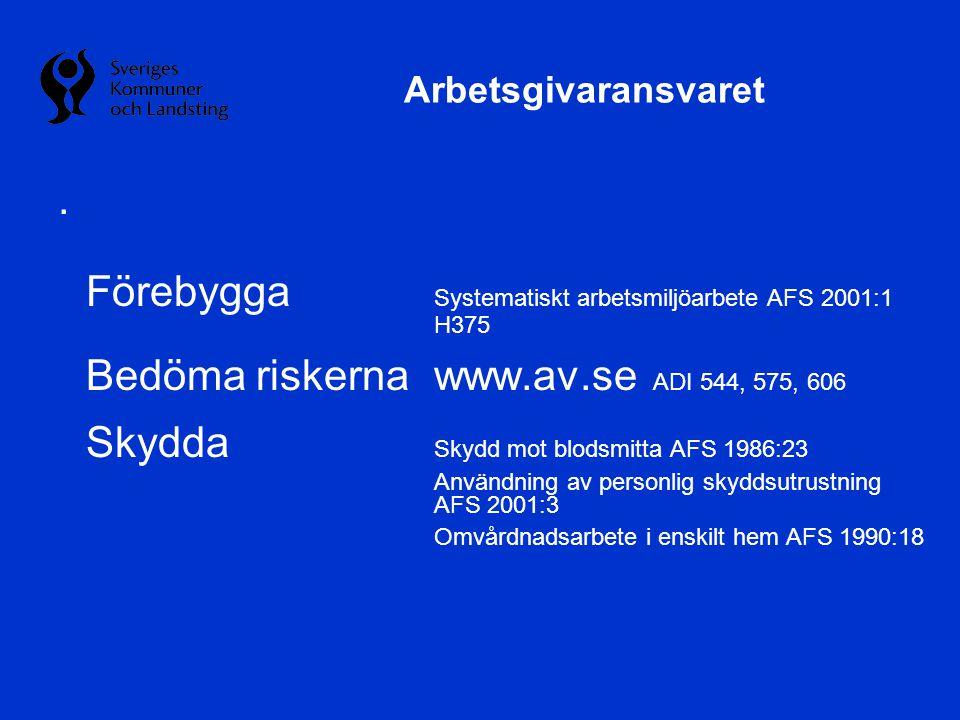 Arbetsgivaransvaret. Förebygga Systematiskt arbetsmiljöarbete AFS 2001:1 H375 Bedöma riskerna www.av.se ADI 544, 575, 606 Skydda Skydd mot blodsmitta
