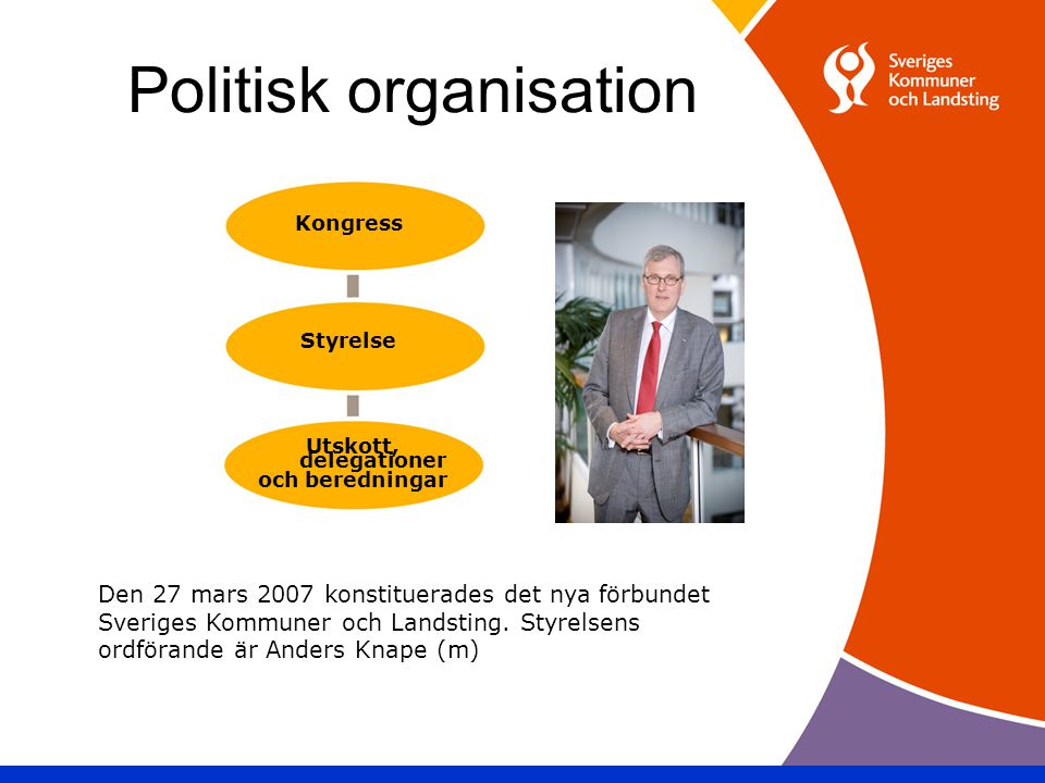 Den 27 mars 2007 konstituerades det nya förbundet Sveriges Kommuner och Landsting. Styrelsens ordförande är Anders Knape (m) Politisk organisation Uts