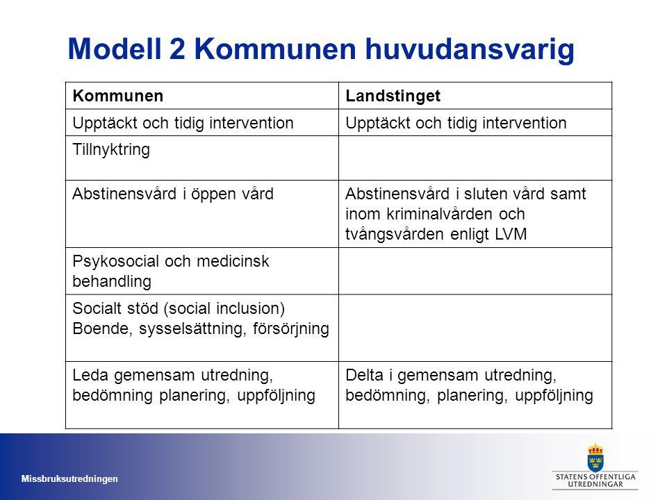 Missbruksutredningen Modell 2 Kommunen huvudansvarig KommunenLandstinget Upptäckt och tidig intervention Tillnyktring Abstinensvård i öppen vårdAbstin