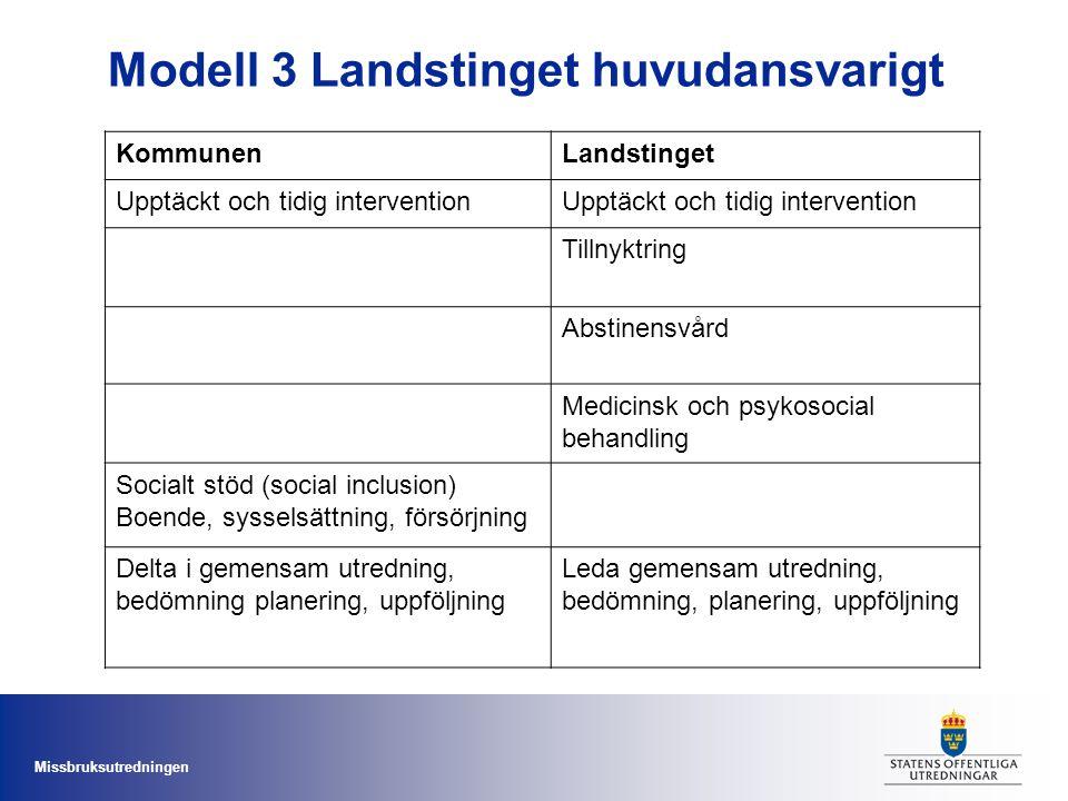 Missbruksutredningen Modell 3 Landstinget huvudansvarigt KommunenLandstinget Upptäckt och tidig intervention Tillnyktring Abstinensvård Medicinsk och