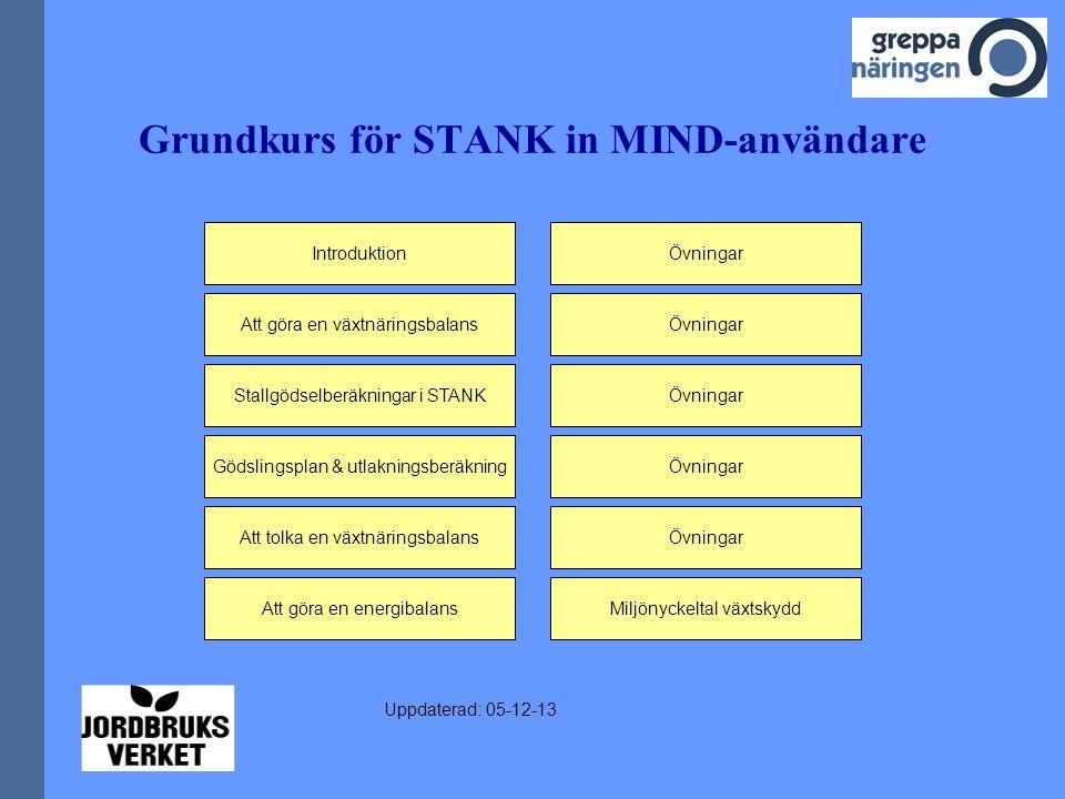 Index Grundkurs för STANK in MIND-användare Introduktion Stallgödselberäkningar i STANK ÖvningarAtt tolka en växtnäringsbalans Att göra en växtnärings