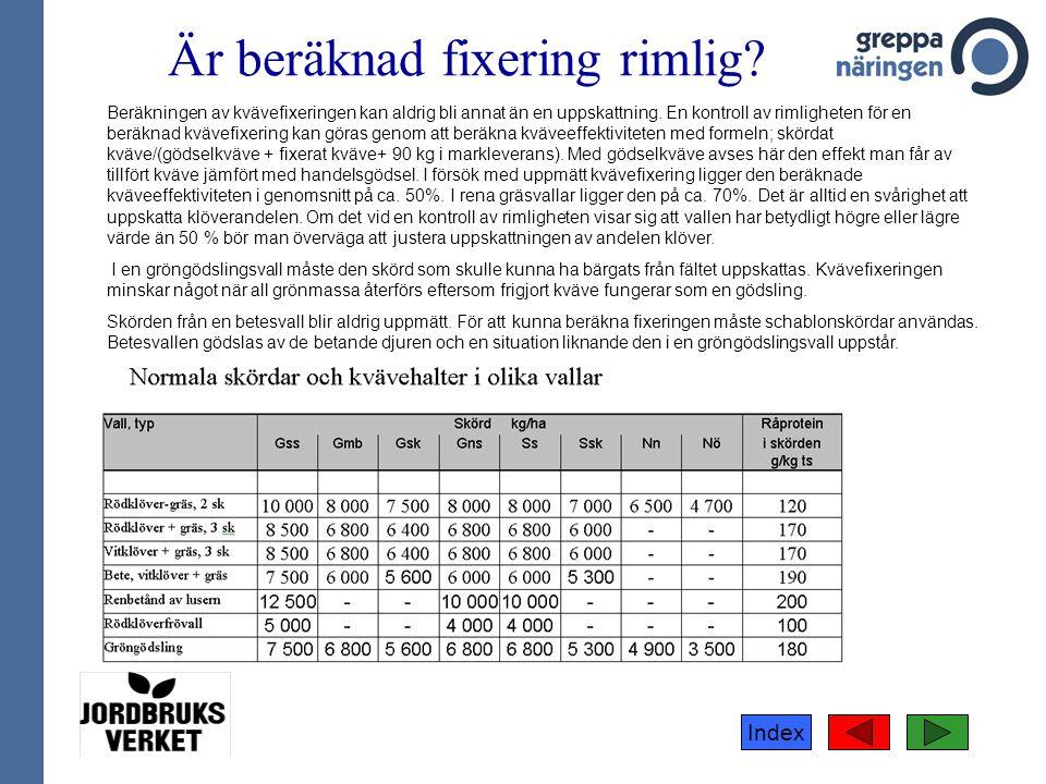 Index Är beräknad fixering rimlig? Beräkningen av kvävefixeringen kan aldrig bli annat än en uppskattning. En kontroll av rimligheten för en beräknad