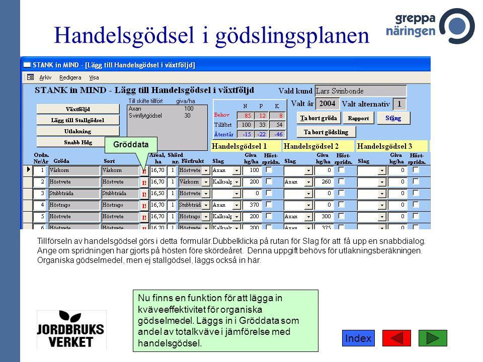 Index Handelsgödsel i gödslingsplanen Tillförseln av handelsgödsel görs i detta formulär.Dubbelklicka på rutan för Slag för att få upp en snabbdialog.