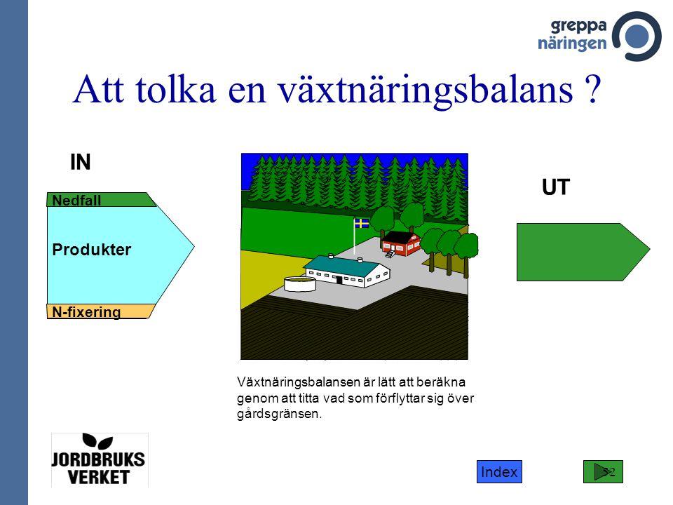 Index 52 IN Nedfall N-fixering Produkter UT Att tolka en växtnäringsbalans ? Växtnäringsbalansen är lätt att beräkna genom att titta vad som förflytta