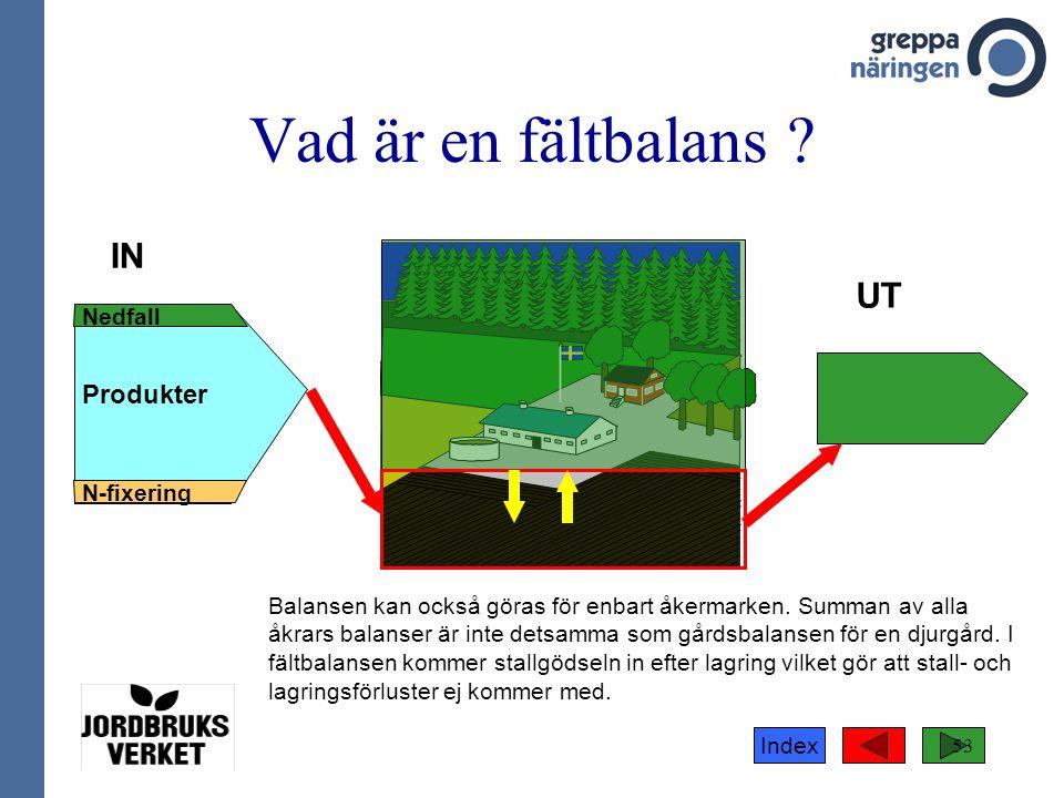 Index 53 IN Nedfall N-fixering Produkter UT Vad är en fältbalans ? Balansen kan också göras för enbart åkermarken. Summan av alla åkrars balanser är i