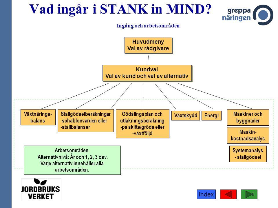 Index 6 Vad ingår i STANK in MIND? Ingång och arbetsområden Växtnärings- balans Stallgödselberäkningar -schablonvärden eller -stallbalanser Gödslingsp