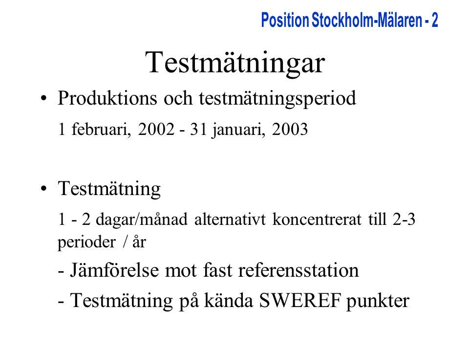 Testmätningar •Produktions och testmätningsperiod 1 februari, 2002 - 31 januari, 2003 •Testmätning 1 - 2 dagar/månad alternativt koncentrerat till 2-3 perioder / år - Jämförelse mot fast referensstation - Testmätning på kända SWEREF punkter
