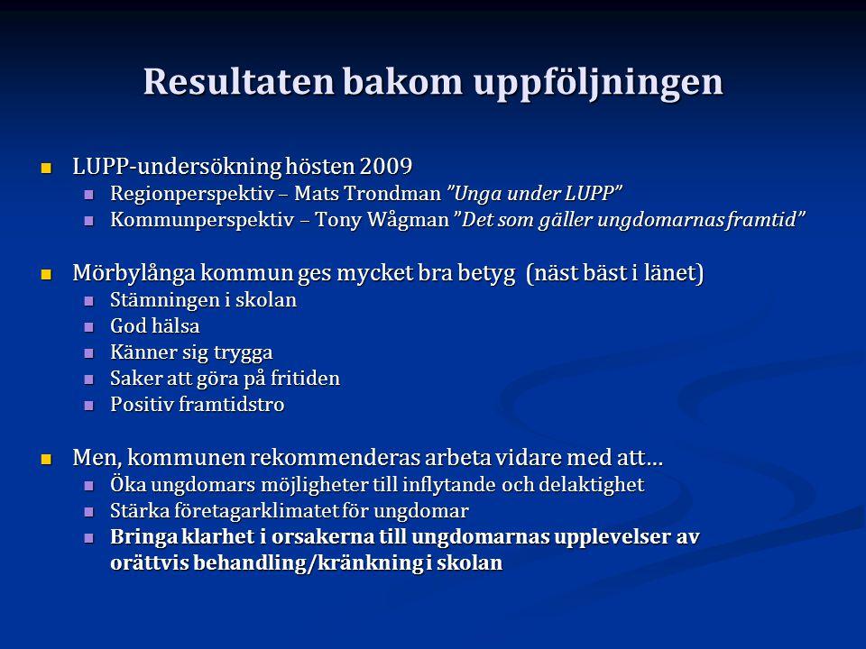"""Resultaten bakom uppföljningen  LUPP-undersökning hösten 2009  Regionperspektiv – Mats Trondman """"Unga under LUPP""""  Kommunperspektiv – Tony Wågman """""""
