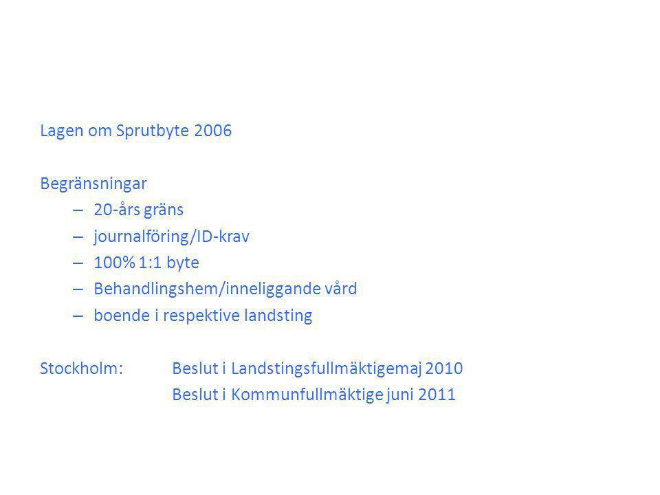 Lagen om Sprutbyte 2006 Begränsningar – 20-års gräns – journalföring/ID-krav – 100% 1:1 byte – Behandlingshem/inneliggande vård – boende i respektive landsting Stockholm: Beslut i Landstingsfullmäktigemaj 2010 Beslut i Kommunfullmäktige juni 2011