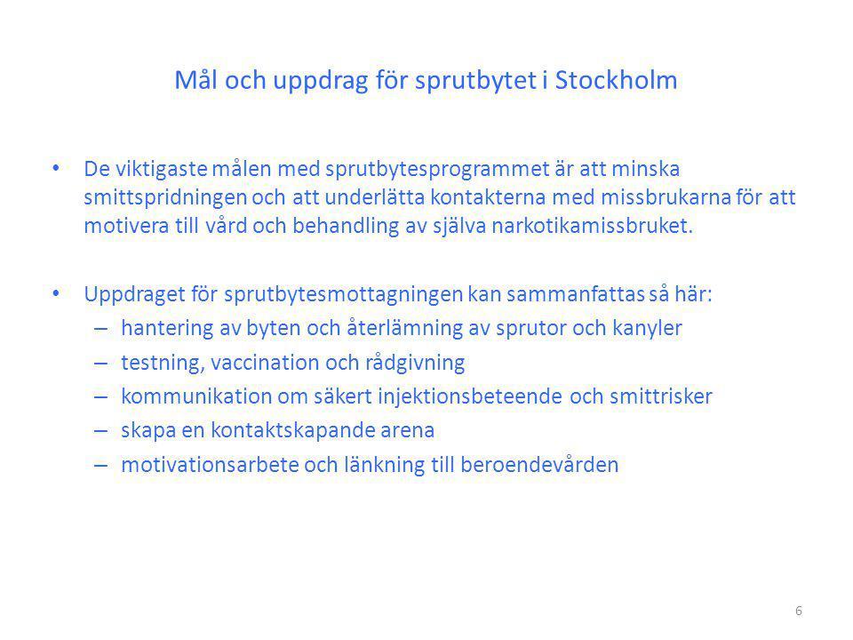 Mål och uppdrag för sprutbytet i Stockholm • De viktigaste målen med sprutbytesprogrammet är att minska smittspridningen och att underlätta kontakterna med missbrukarna för att motivera till vård och behandling av själva narkotikamissbruket.