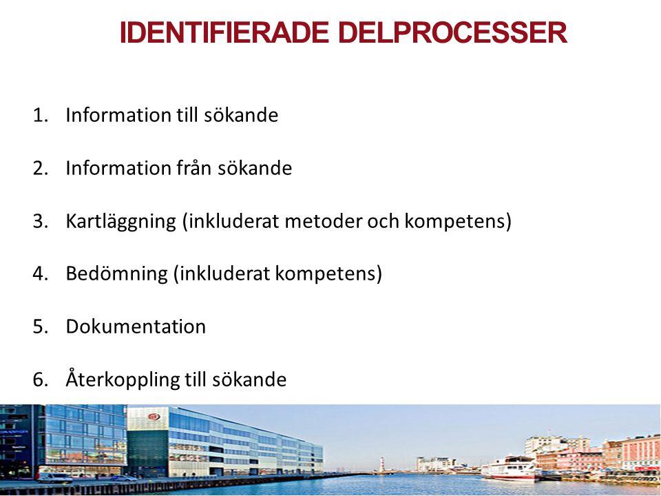 2010 05 04 IDENTIFIERADE DELPROCESSER MALMÖ HÖGSKOLA 1.Information till sökande 2.Information från sökande 3.Kartläggning (inkluderat metoder och kompetens) 4.Bedömning (inkluderat kompetens) 5.Dokumentation 6.Återkoppling till sökande