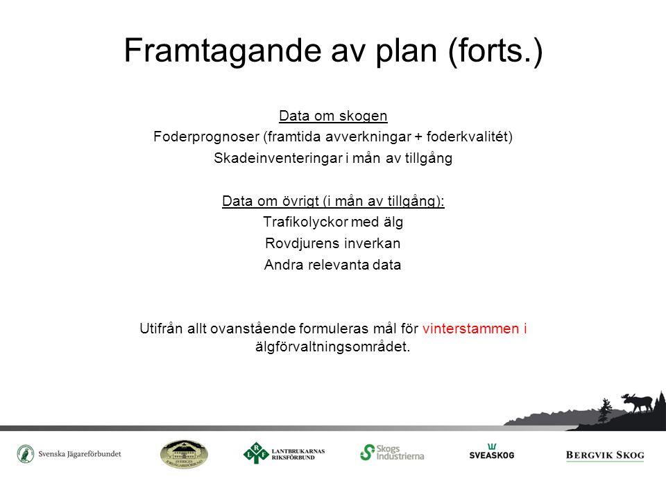 Framtagande av plan (forts.) Data om skogen Foderprognoser (framtida avverkningar + foderkvalitét) Skadeinventeringar i mån av tillgång Data om övrigt