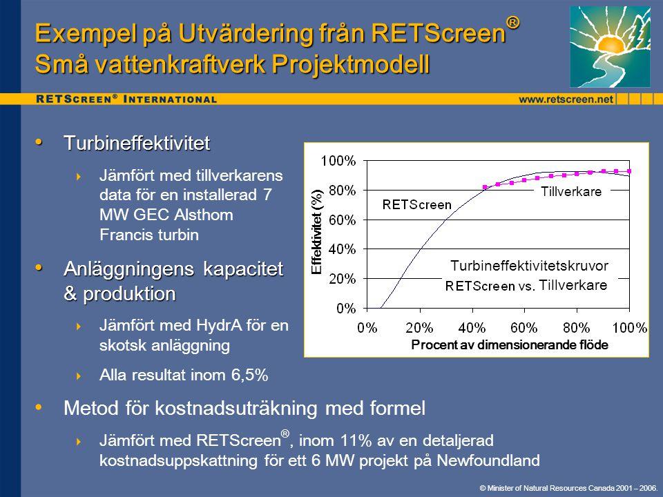 Exempel på Utvärdering från RETScreen ® Små vattenkraftverk Projektmodell • Turbineffektivitet  Jämfört med tillverkarens data för en installerad 7 MW GEC Alsthom Francis turbin • Anläggningens kapacitet & produktion  Jämfört med HydrA för en skotsk anläggning  Alla resultat inom 6,5% • Metod för kostnadsuträkning med formel  Jämfört med RETScreen ®, inom 11% av en detaljerad kostnadsuppskattning för ett 6 MW projekt på Newfoundland © Minister of Natural Resources Canada 2001 – 2006.