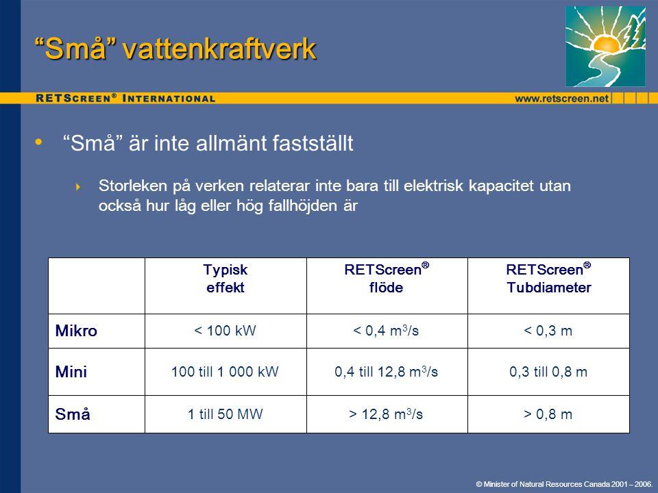 • • Små är inte allmänt fastställt  Storleken på verken relaterar inte bara till elektrisk kapacitet utan också hur låg eller hög fallhöjden är Små vattenkraftverk > 0,8 m> 12,8 m 3 /s1 till 50 MW Små 0,3 till 0,8 m0,4 till 12,8 m 3 /s 100 till 1 000 kW Mini < 0,3 m< 0,4 m 3 /s< 100 kW Mikro RETScreen ® Tubdiameter RETScreen ® flöde Typisk effekt © Minister of Natural Resources Canada 2001 – 2006.