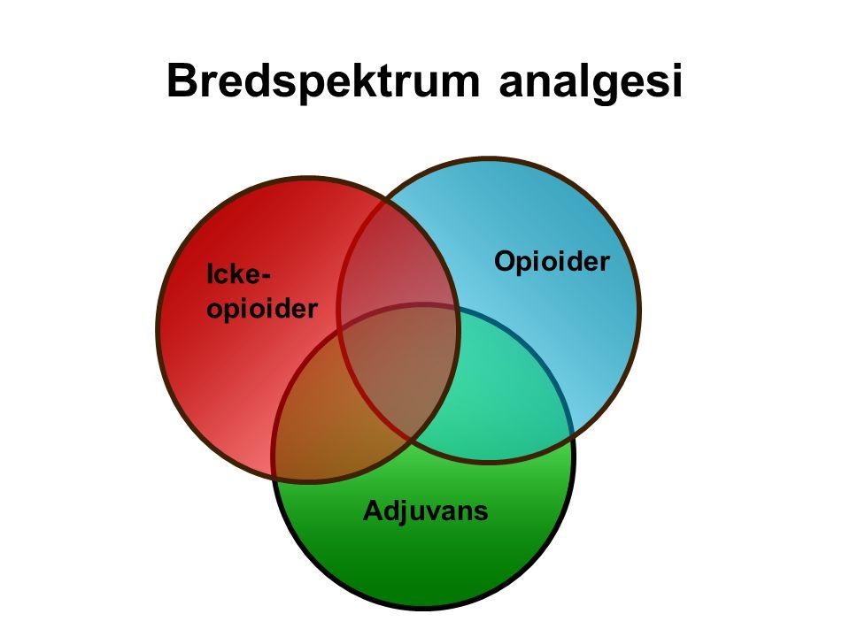 Bredspektrum analgesi Adjuvans Opioider Icke- opioider